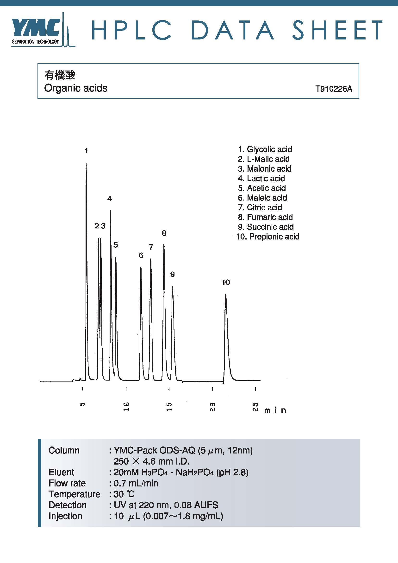 AQ12S05-2546WT检测有机酸