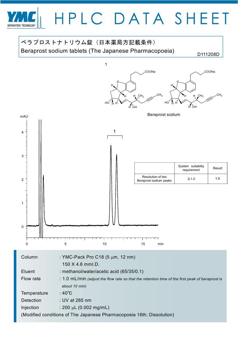 贝前列素钠片溶出度色谱图 ...