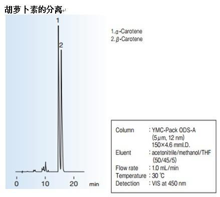YMC-Pack ODS-A色谱柱胡萝卜素分离