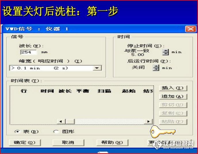 检测参数VWD设置