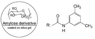 CHIRAL ART Amylose-C手性柱特点