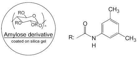 YMC CHIRAL ART Amylose-SA手性柱特点