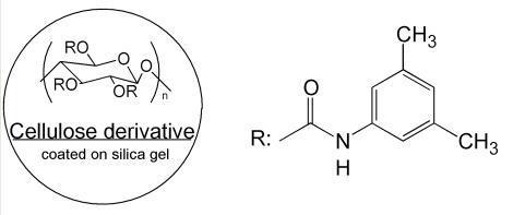 YMC CHIRAL ART Cellulose-SB手性柱特点