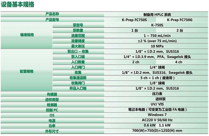 K-Prep FC750规格