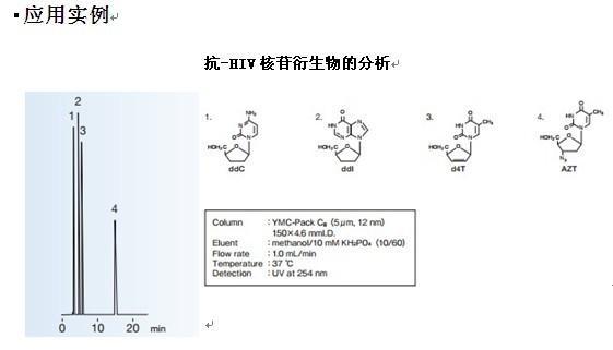 YMC-Pack C8高效液相色谱柱抗-HIV核苷衍生物分析