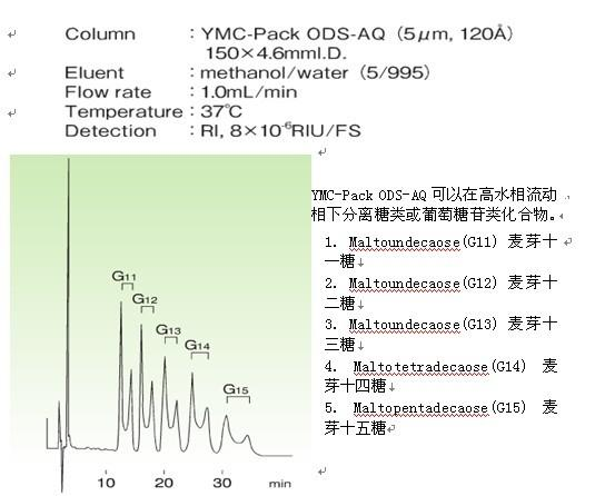 YMC-Pack ODS-AQ色谱柱应用实例