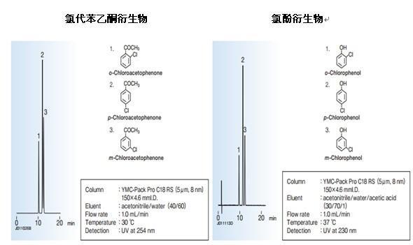 YMC-Pack Pro-C18 RS色谱柱氯酚衍生物分析