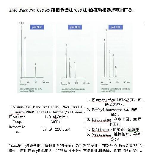 YMC-Pack Pro-C18 RS流动相选择范围广泛