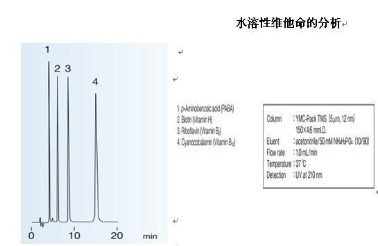 YMC-Pack TMS水溶性维他命分析