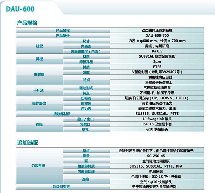 DAU-600规格